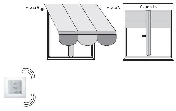 principe weergave van de Smoove io
