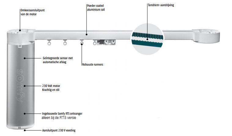 voordelen-glydea-gordijnrail